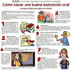 COMO+HACER+UNA+BUENA+EXPOSICI%C3%93N+ORAL.jpg (954×939)