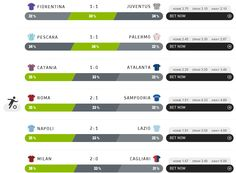 Predictions for 26/9 for Italy's Serie A matches.