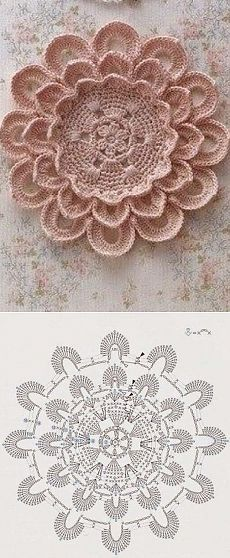 Watch The Video Splendid Crochet a Puff Flower Ideas. Wonderful Crochet a Puff Flower Ideas. Free Crochet Doily Patterns, Crochet Motifs, Freeform Crochet, Crochet Diagram, Crochet Squares, Thread Crochet, Irish Crochet, Crochet Designs, Crochet Crafts