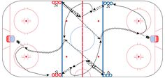 5 Pass One Touch – Weiss Tech Hockey Drills and Skills Passing Drills, Hockey Drills, Hockey Coach, Rebounding, Tech, Sports Betting, Coaching, Training, Storage