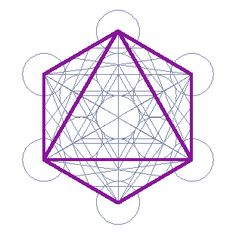 A view of the Metatron's cube highlighting the Octahedron, a platonic solid with 6 points. Each of its 8 faces is an equal sided triangle. All of its angles are 90 degrees. Solid Geometry, Geometry Art, Sacred Geometry, Platonic Solid, Phoenix Rising, Neue Tattoos, Crop Circles, Human Connection, Crystal Grid
