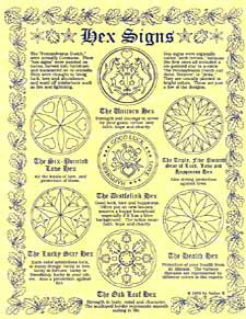 Ancient Witchcraft Symbols | CyberMoon Emporium WitchCraft Supplies, WitchCraft Store, Wicca ...