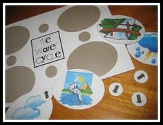 Water Cycle Puzzle Fun way to teacher weather--Bear elective