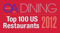 Top 100 U.S. Restaurants
