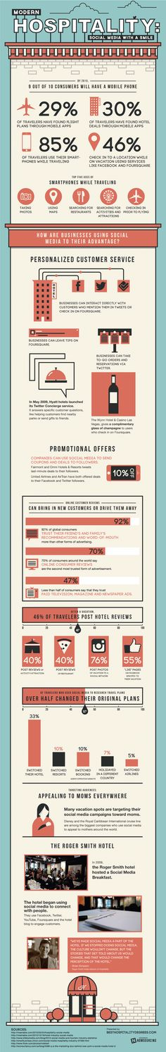 How Are Hospitality Businesses Using Social Media? [INFOGRAPHIC] - 5 September 2013