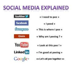 Social Media Explained.  Amusing but with an informative message: http://askaaronlee.com/increase-klout-score/