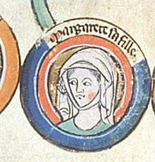 Margaret Plantagent of England, Queen of Scotland