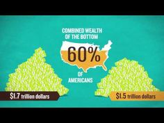 Wealth On A Plane  Did you know that the 400 richest people in America are wealthier than the bottom 60%? The 1%, you say? More like the 1% of the 1% of the 1% -- and you can fit them all on one 747 commercial jet. This video has the details