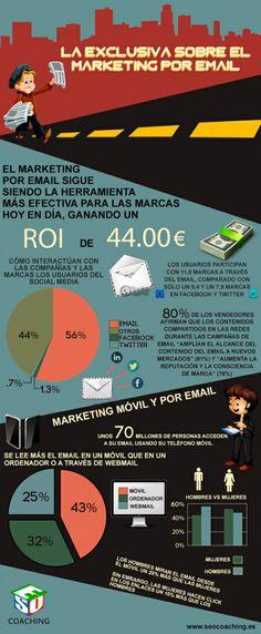 El #emailmarketing sigue siendo la herramienta más efectiva a la hora de  hacer promoción de tu marca dentro del #marketingonline. #infografia