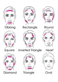 Contouring make-up by face shape