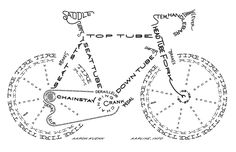 Bycicle topographic by Aaron Kuehn. Click the pic to visit this cool site for all things bicycle :)