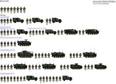 US Armored Infantry Battalion Military Units, Military Photos, Military Police, Military History, Camouflage, Army Vehicles, Armored Vehicles, British Armed Forces, Military Insignia