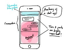 The 'what, when and how' of interactive prototyping