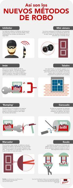 Descubre cuáles y cómo son los nuevos métodos de #robo en esta infografía.