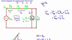 Alternator phasor diagram with unity power factor load news to go alternator phasor diagram with lagging power factor load ccuart Images