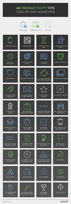 18 of the best infographics on productivity and time management that will help y. - 18 of the best infographics on productivity and time management that will help you achieve more in - Productivity Growth, Productivity Hacks, Productivity Management, Increase Productivity, Evernote, Time Management Tips, Study Tips, Study Habits, Self Development