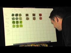 Painting Tips and Tricks, Creating A Color Mixing Chart For Landscape Greens by Tim Gagnon Mixing Paint Colors, Color Mixing Chart, Color Charts, Painting Lessons, Art Lessons, Acrylic Tutorials, Art Tutorials, Watercolor Techniques, Painting Techniques