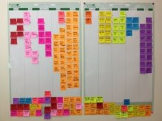 PLANIFICAR AMB POST-ITS. Office Organization: Planning Projects w/ Sticky Notes from http://www.alejandra.tv