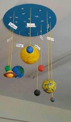 #PreSchool #Kids #Teacher #Children #Learning #Class #Student #KinderGarten #Parents #Chemistry #Nature #Space #Planet #Plant #OkulÖncesi #Gelişim #Doğa #Uzay #Gezegen #Bitki #Etkinlik #Anaokulu #Anasınıfı #Kreş #Çocuk #Anne #Ebeveyn