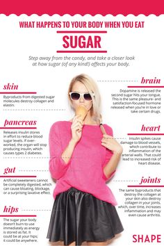 Ever Wonder What All That Sugar Really Does to Your Body? @shapemagazine breaks it down.