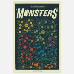 Diagram of Movie Monsters 24x36, $23, now featured on Fab.