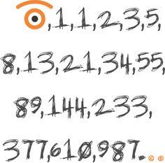 la mirada de la semana es sencilla          pero es profunda:      °ojo fibonacci°  la secuencia de la vida    °  