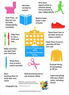 How to prepare a child for starting school - top tips for starting primary school infographic Special Education Activities, Activities For Kids, Gentle Parenting, Kids And Parenting, All About Me Eyfs, Chart School, Letter To My Daughter, Special Educational Needs, Positive Parenting Solutions