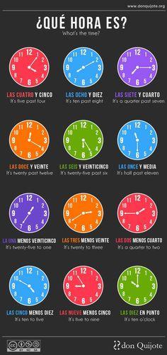 Aquí tenéis una presentación para aprender a decir la hora correctamente en español y dos infografías que os van a servir de mucha ayuda :D La hora en español. See more presentations by avueltascon...