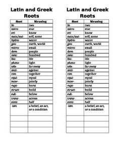 Printables Latin Roots Worksheet latin roots worksheet davezan greek and stems teaching grammar pinterest
