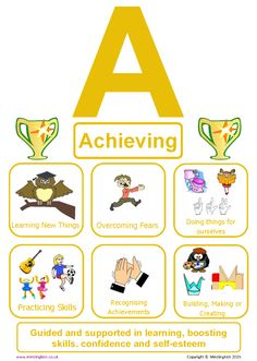 Brighten up your setting and demonstrate how you get it right for every child by. Brighten up your setting and demonstrate how you get it right for every child by… Children's Rights And Responsibilities, Rights Respecting Schools, Squad, Kids Health, Children Health, Health Tips, Health Care, Inclusive Education, School Displays
