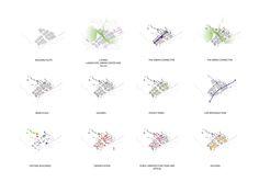 Urban Ideas