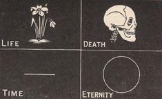 Life, Death, Time, Eternity