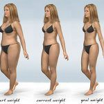 Brilliant Results With Weight loss plans For Quick Weight Loss