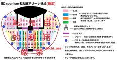 2015 Japonism tour !