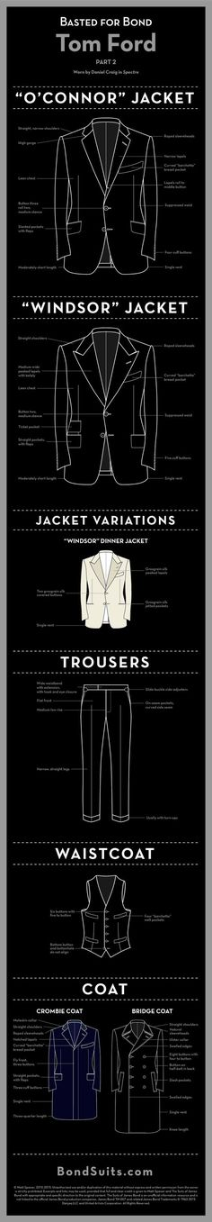 """The latest """"Basted for Bond"""" infographic looks at the Tom Ford suits and coats that Daniel Craig wears in Spectre. This infographic details the differences between the updated roll two """"O'Connor"""" suit jacket and the peak lapelled """"Windsor"""" suit jacket. The single-breasted … Continue reading →"""