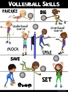 PE Poster Bundle: Team Sports- 6 Sport Skill and 6 Sport Term Posters Volleyball Training, Volleyball Skills, Volleyball Workouts, Coaching Volleyball, Volleyball Practice, Volleyball Images, Volleyball Posters, Pe Activities, Physical Activities
