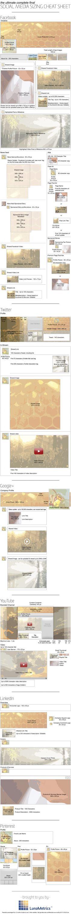 Image cheat sheet (Facebook, Twitter, G+, YouTube, LinkedIn, Pinterest) - new version
