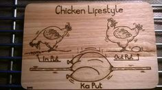 Chopping board given as a family Christmas present. If you want one doing just message me. They are £8 plus p&p :)