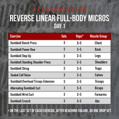 Reverse Linear Full-Body Micros