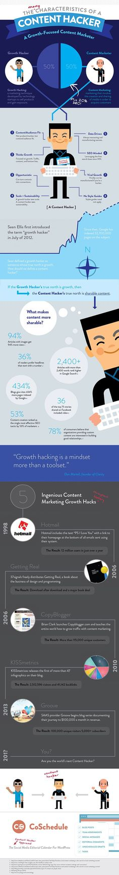 What is growth hacking, and what does it have to do with content marketing? You just might just be a content marketing growth hacker. Inbound Marketing, Marketing Digital, Marketing Automation, Content Marketing Strategy, Business Marketing, Internet Marketing, Affiliate Marketing, Online Marketing, Social Media Marketing