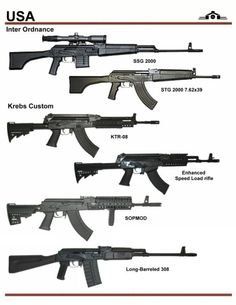 army_guns_of_various_countries_17