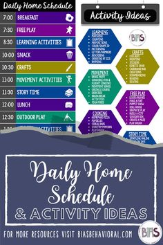"In the wake of the vast number of school closings, I have created this free printable for parents to use. It is important to maintain a schedule and routine, despite your kids being home for an extended length of time. You may be wondering, ""How am I going to do that?""  This printable PDF will help you out! It includes a sample daily schedule and a list of activity ideas for each category. Just print and go!"
