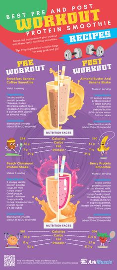 infographic Best Pre And Post Workout Protein Smoothie Recipes Whey Protein After Workout Pre Workout Protein Shake, Best Protein Shakes, Post Workout Smoothie, High Protein, Best Protein Foods, Post Workout Shake, Fitness Smoothies, Smoothie Proteine, Protein Smoothie Recipes