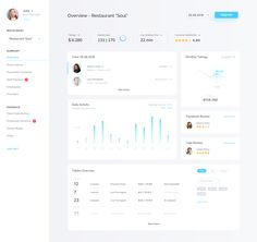 Dashboards are used to display the most important and useful information in your app. Read on to see our tips for perfect dashboard design. Dashboard Reports, Web Dashboard, Dashboard Design, Ui Web, Ui Ux Design, User Interface Design, Analytics Dashboard, Design Thinking, Free Dashboard Templates