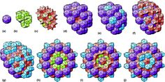 Image result for aggregation of a icosahedron