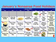 A Guide to January's Nonsense Food Holidays - Eater