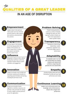 Leadership in an age of disruption - Open Mic - September 2017 Leadership Coaching, Educational Leadership, Leadership Development, Leadership Quotes, Life Coaching, Professional Development, Leadership Lessons, Educational Technology, Leadership Attributes