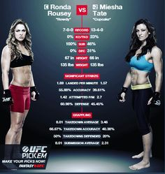 "#ICYMI Miesha Tate @mieshatate might be retired but there's no end in sight for her rivalry with Ronda Rousey @rondarousey. ""I dont hate Ronda I really dont Tate told The MMA Hour. I dont like her but hate is such a strong word. I dont like her because we dont see a lot eye to eye and weve had some bad conversations and I feel like shes been very disrespectful. But at the end of the day Im not the person to harness hate toward someone.""   But would she say hi to her if they met in the…"