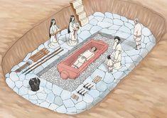 大代古墳での葬送イラスト