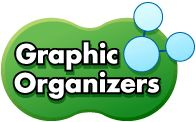 Use graphic organizers to structure writing projects, to help in problem solving, decision making, studying, planning research and brainstorming.